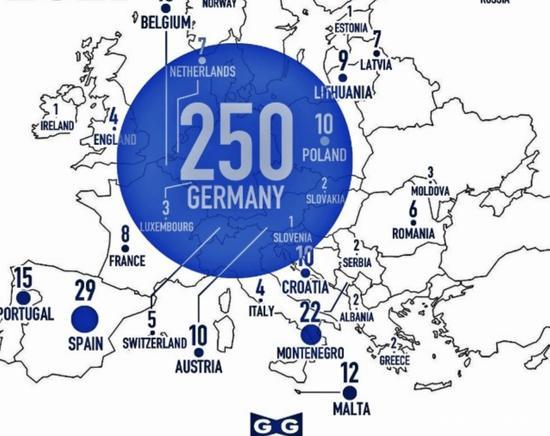 日本旅欧球员数达到451人 其中250人在德国联赛
