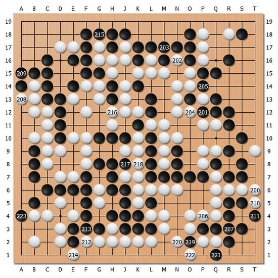 图12(200-223)