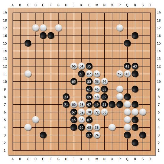 图3(36-75)