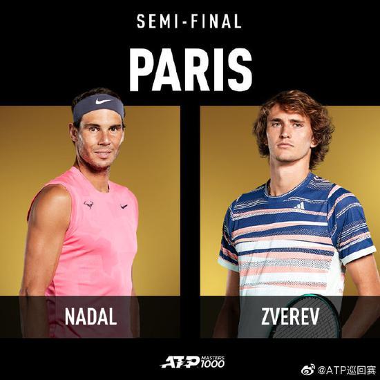 2020赛季ATP巴黎大师赛昨夜今晨完毕两场男单半决赛