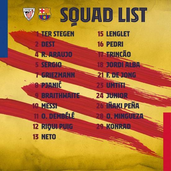 巴萨将客场对阵毕尔巴鄂,赛前巴萨发布了本场竞赛的大名单