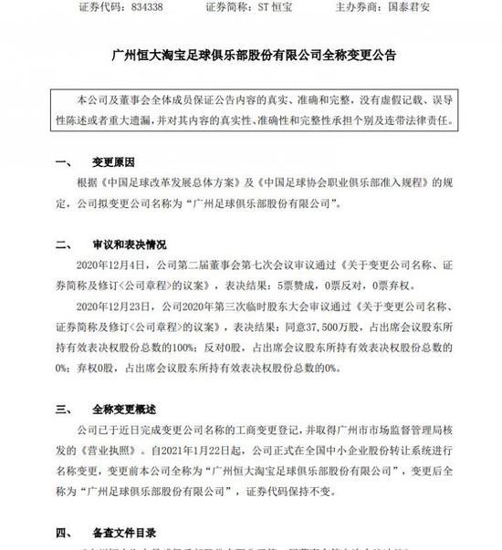 恒大沙龙全称改变:广州足球沙龙股份有限公
