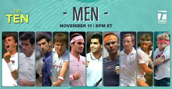 世界乒乓球男子排名前十名 霸气盘点足球世界中最强壮的五个男人→精华10大网