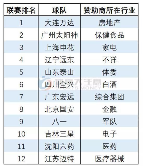 房住不炒 中国足球的未来谁来供养?