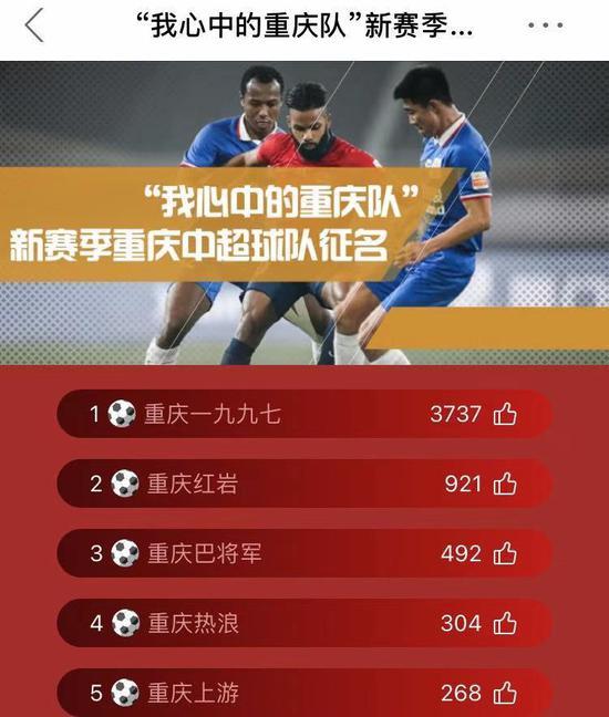 重庆一九九七成球迷最喜爱名称 已向俱乐部提议
