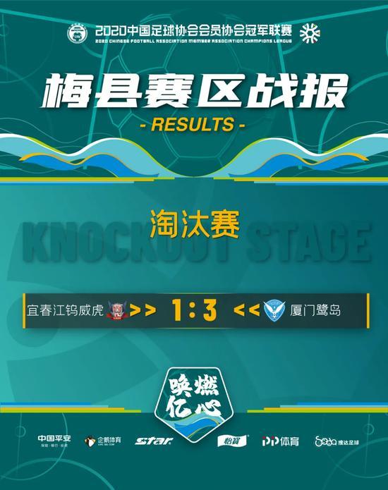 2020中冠联赛总决赛圆满结束 广东良和堂全胜夺冠