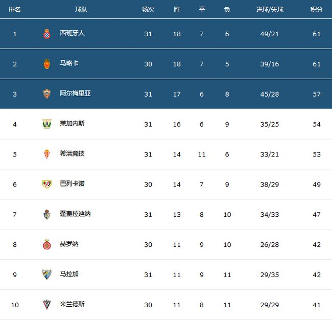 上观:武磊在西乙踢替补毫无意义?有两个评判标准