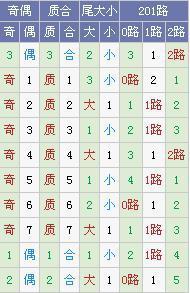 (此图外来源:http://tubiao.17mcp.com/Dlt/DingweiZs1-10.html)