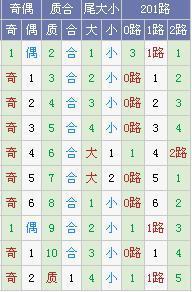 (此图外来源:http://tubiao.17mcp.com/Dlt/DingweiZs5-10.html)