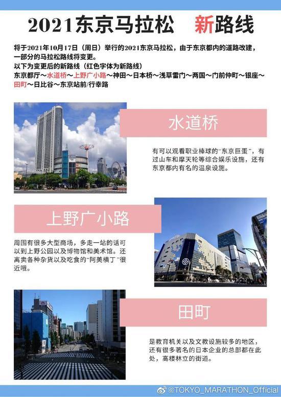 【博狗体育】2021东京马拉松组委会官宣:10月17日举办
