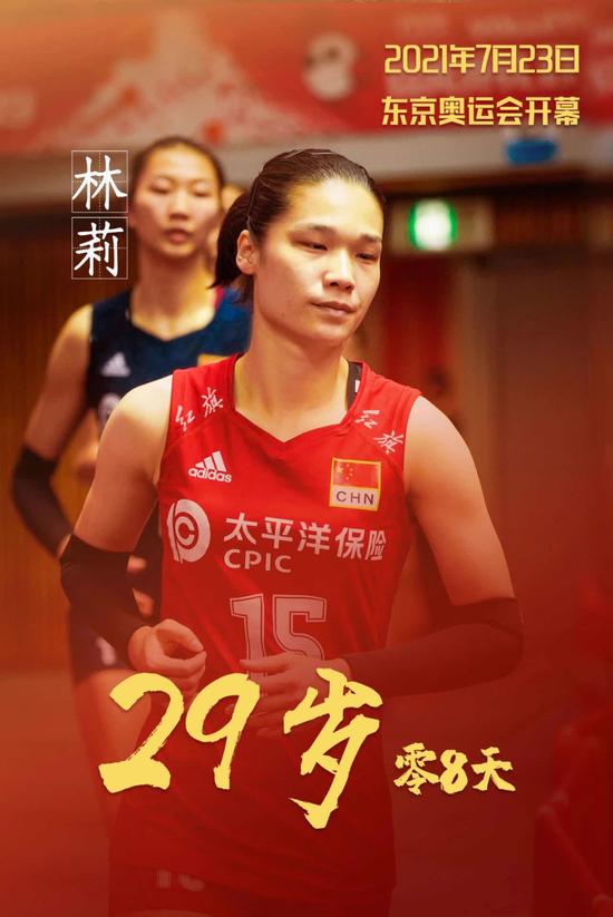 中国女排林莉28岁生日快乐:发热发光 乘风翱翔!