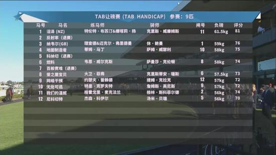 1500米TAB讓磅賽的冠軍爭奪可謂懸念疊出,領頭馬幾易其主!