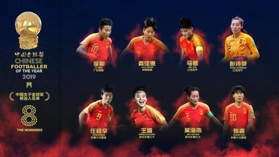2019中国金球奖候选名单:艾克森领衔 王栋在内