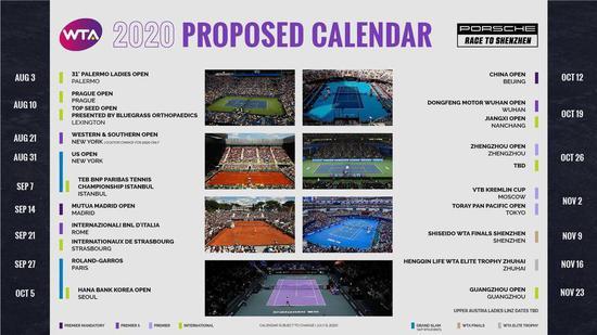 WTA调整后的2020赛季盈余赛程。