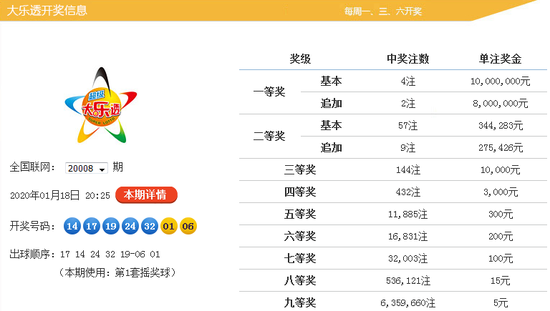九尾狐大樂透第20009期:后區金膽11