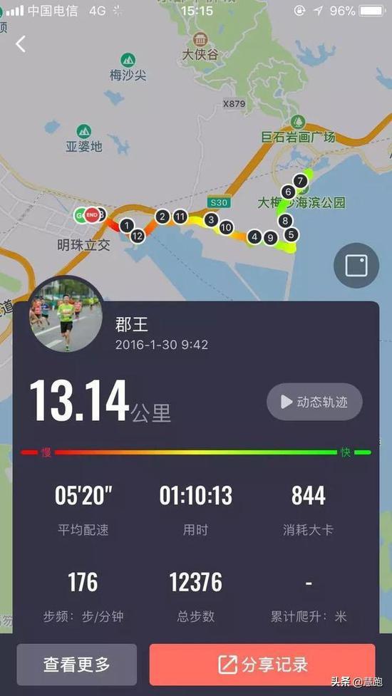 要想迅速、高效地跑步,科学的训练手段让你事半功倍。
