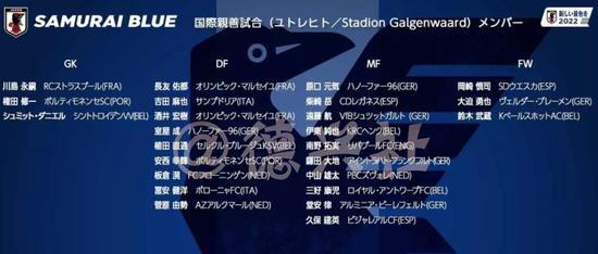 日本的全欧阵型名单