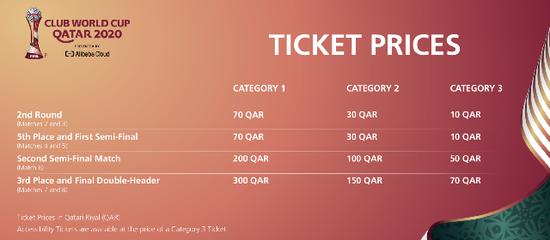 卡塔尔世俱杯门票跳水 小组赛票价就17块钱