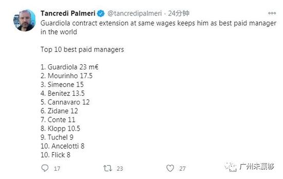 世界主帅年薪排行榜:中超2位入围 卡帅力压克洛普