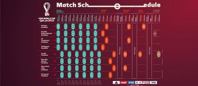 2022世界杯赛程确认:11月21日开赛 决赛12月18日
