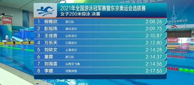 冠军赛女200仰柳雅欣夺冠 携手彭旭玮抢到奥运A标