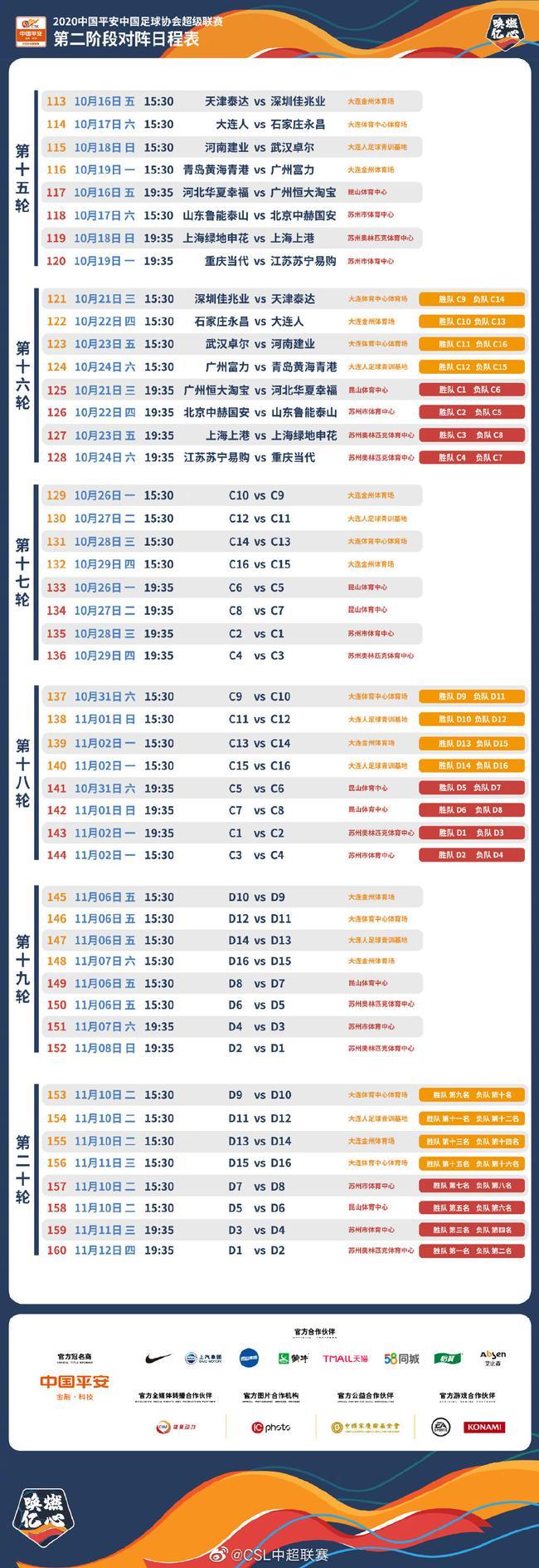 中超官方公布第二阶段日程:比赛分6轮进行,11月12日收官
