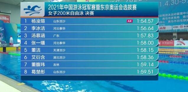 中国游泳新天团组成! 比17年拿世界亚军时强太多