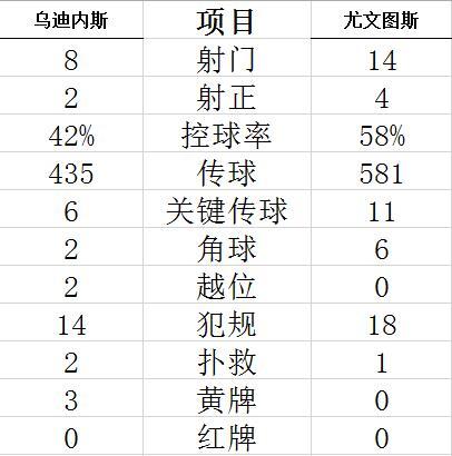 【博狗扑克】意甲-C罗6分钟双响绝杀 尤文2-1逆转客胜重回前三