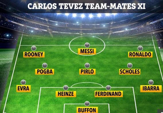 阿根廷前锋特维斯评选心目中的最佳队友11人阵型