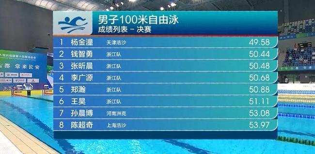 奥运补位赛选手用蝶泳姿势比自由泳 哎就是玩儿!
