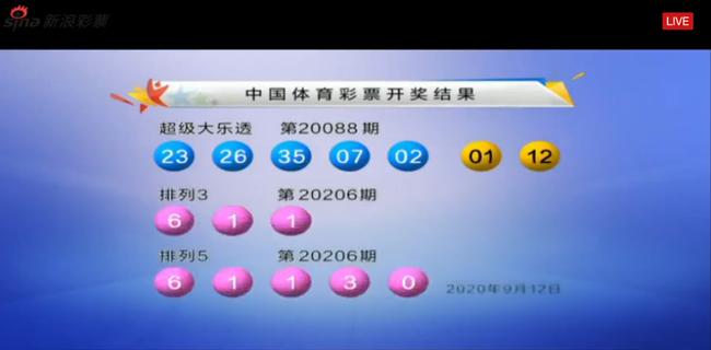 大乐透头奖3注1000万分落3地 奖池余额8.68亿