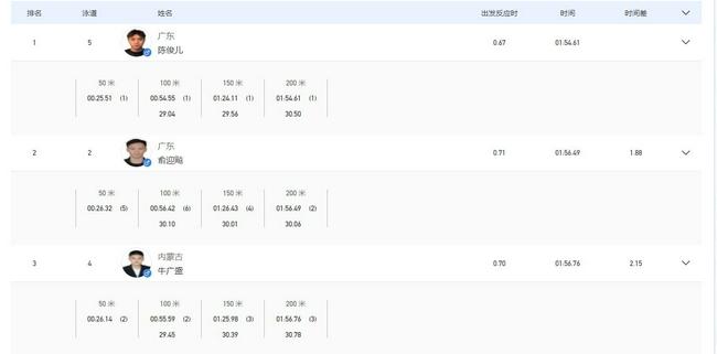 全运男200蝶决赛陈俊儿夺冠 成绩险破全国纪录
