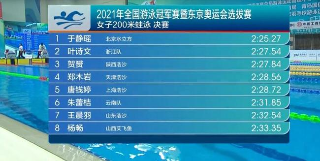 冠军赛:女200蛙决赛于静瑶夺冠超A标 叶诗文亚军