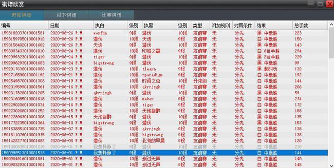 柯洁网战近期已19连胜