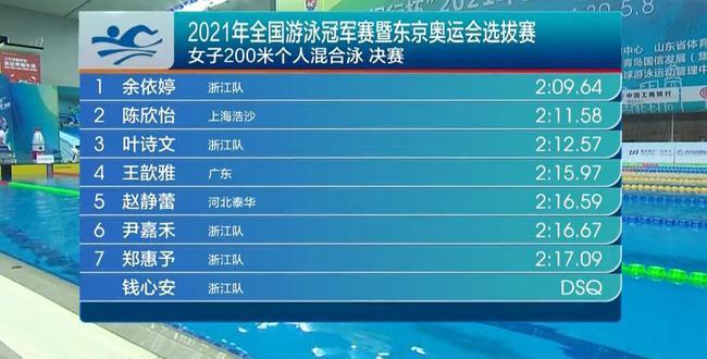 冠军赛余依婷200混夺冠破世青纪录 叶诗文太可惜
