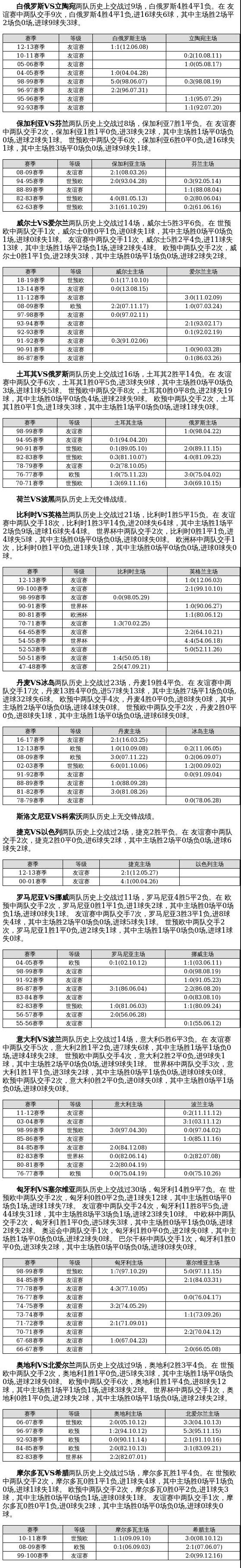 中国足球彩票20063期胜负游戏14场交战记录