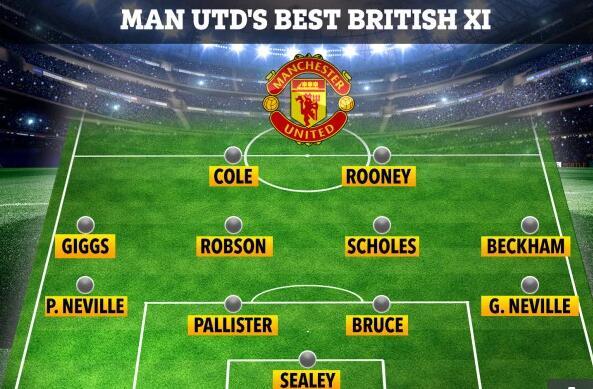 曼联全英最佳11人阵容