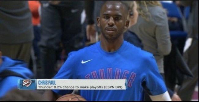 啪啪啪!保罗狂扇ESPN脸 还说0.2%进季后赛吗?插图