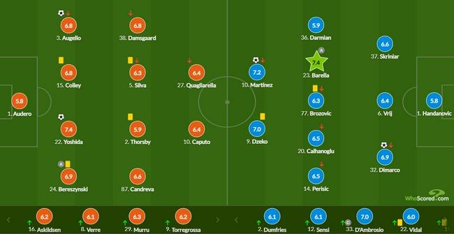 意甲-劳塔罗破门 吉田麻也进球 国际米兰2-2客平