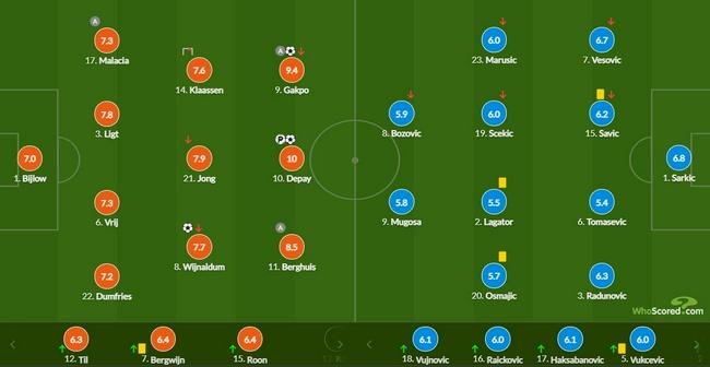 世预赛-德佩梅开二度 飞翼传射 荷兰主场4-0大胜