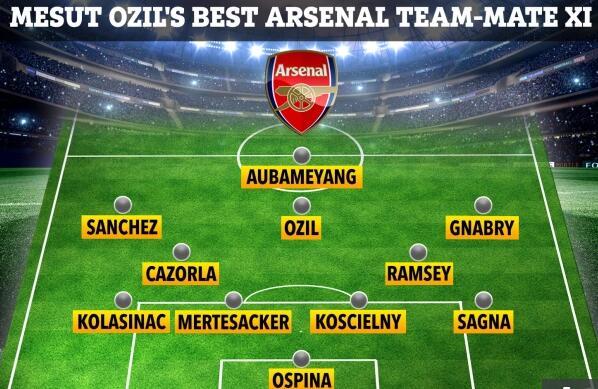 厄齐尔评阿森纳最佳队友阵型:把他自己选为中心