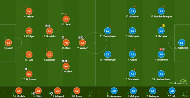 世预赛-格纳布里双响 维尔纳进球 德国6-0大胜