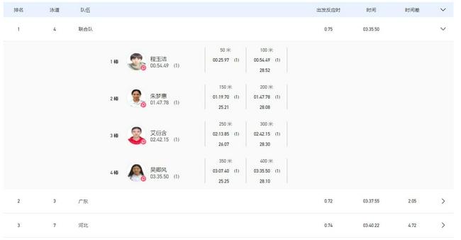 全运女4乘100自决赛联合队夺冠 刘湘助广东队摘银