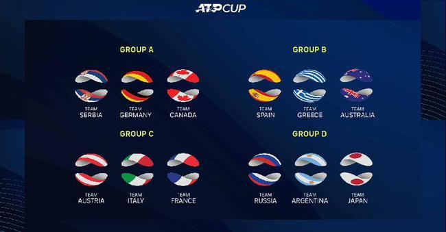 世界排名前13位中的12位选手将参与本年赛事,东道主澳大利亚持外卡露脸
