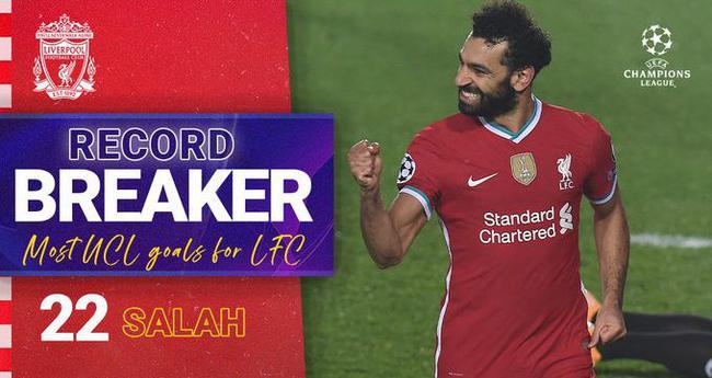 萨拉赫造利物浦欧冠最快进球