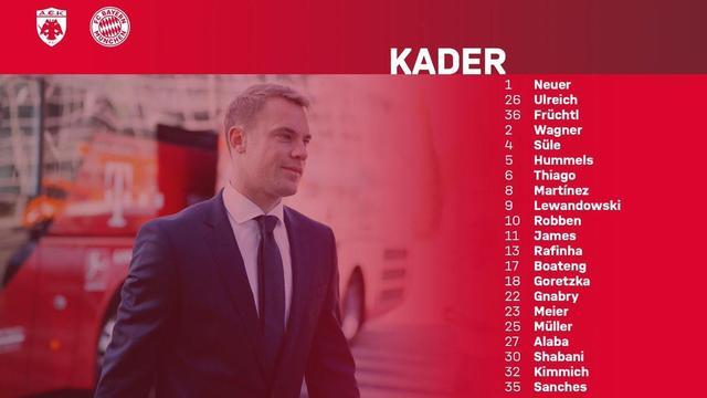 拜仁公布欧冠名单:里贝里缺席 莱万罗本领衔