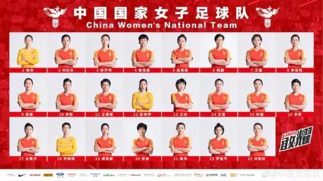 中国女足世界杯名单公?#21152;?#20309;玄机?