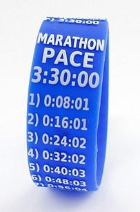 推荐:每个跑者都可以用的21个很酷的跑步小玩意