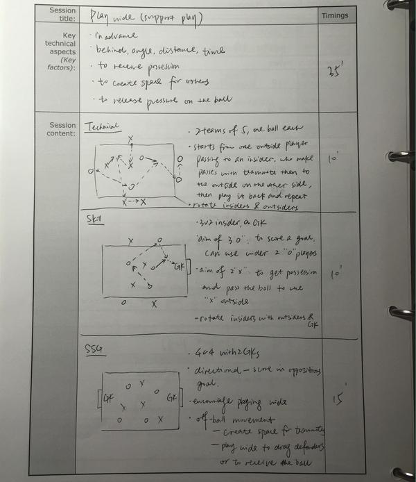 边路配合训练模拟图(来源:威尔士足协 谷甘琪)