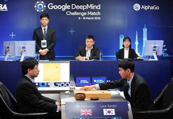 人造智能的展现,让棋手的世界天翻地覆